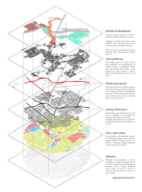 map diagram best 25 planning ideas on design