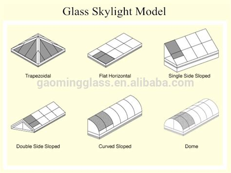 Harga Clear Glass 8mm tempered glass canopy laminated glass roof with steel
