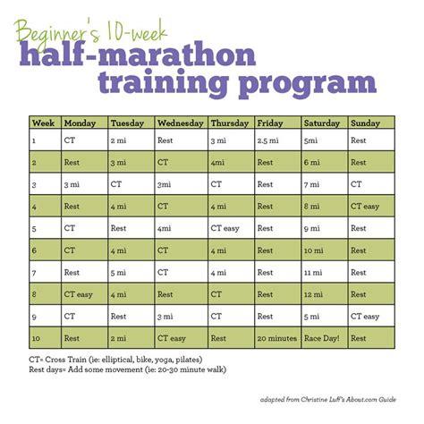 Potato To Half Marathon In 10 Weeks by 10 Week Half Marathon 13 1