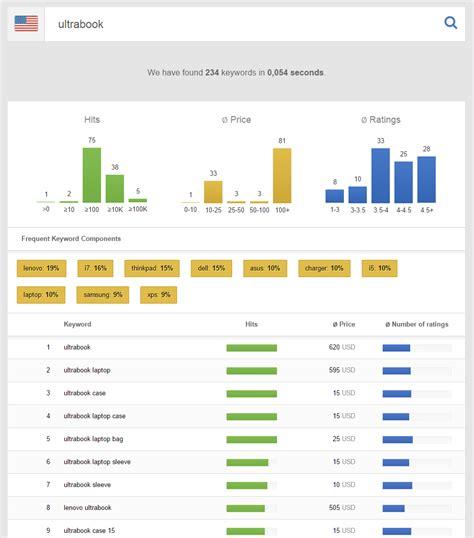 amazon keyword tool introducing our amazon keyword tool sistrix