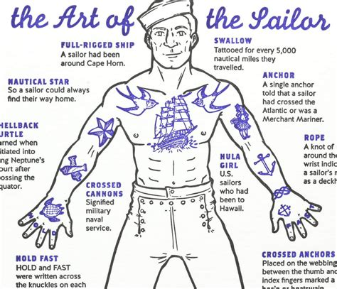 sailor tattoos decoded boing boing