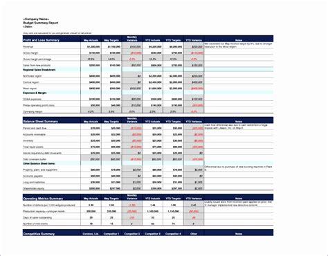 financial statement effects template financial statement effects template image collections