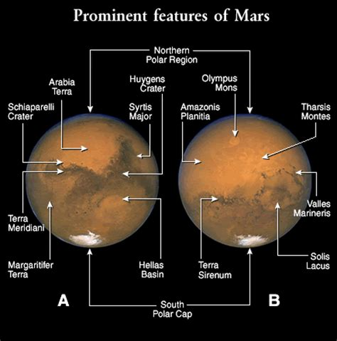 the story of the solar system classic reprint books amazing space prominent features of mars