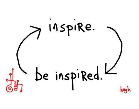 Who Inspire by Inspire Be Inspired Gapingvoid