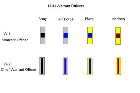 warrant officer ranks by rdfaf on deviantart