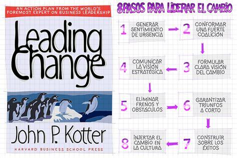 kotter gestion del cambio lean bim construction el blog lean de la construcci 243 n