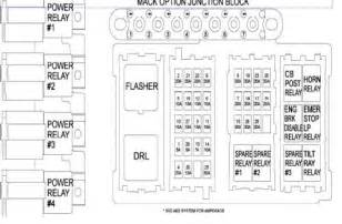 1999 r model mack fuse box diagram electrical electronics and lighting bigmacktrucks