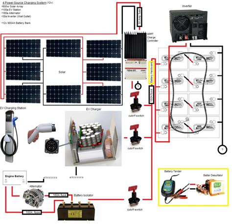 rv solar power wiring diagram motorhome solar panel wiring