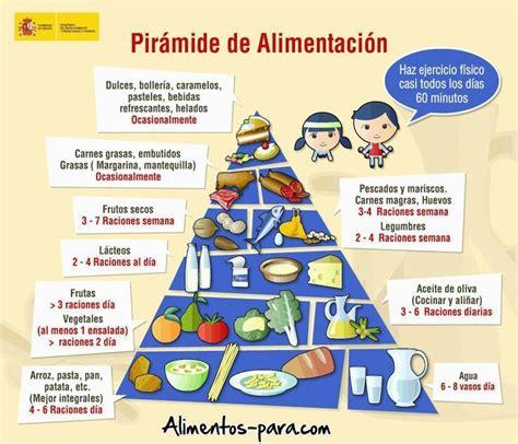 piramide de alimentos la pir 225 mide de alimentos alimentos para