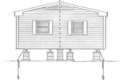 manufactured home foundation design images manufactured