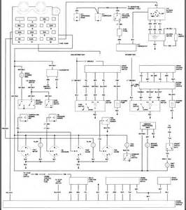 89 jeep ignition switch location get free image about wiring diagram
