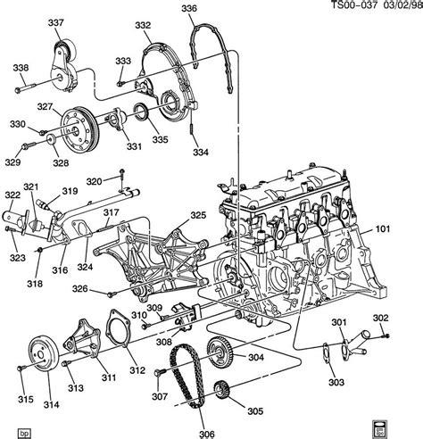 Alarm Motor Shinagawa diagram for 1997 chevy s10 up engine 2 2l