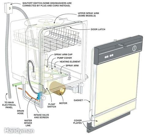 kenmore dishwasher parts diagram kenmore elite dishwasher parts diagram ticketfun me