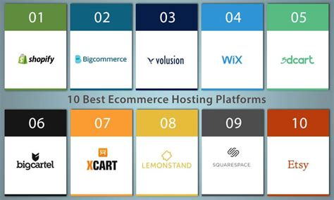 best ecommerce hosting 10 best ecommerce hosting platforms ecommerce solutions