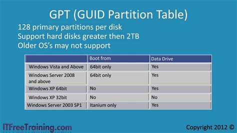 format gpt partition windows 8 install windows 7 32 bit on gpt partition nyigrilpor1983