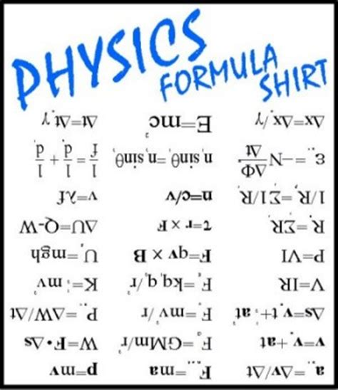 Poster Rumus Fisika astronomy formulas and equations pics about space