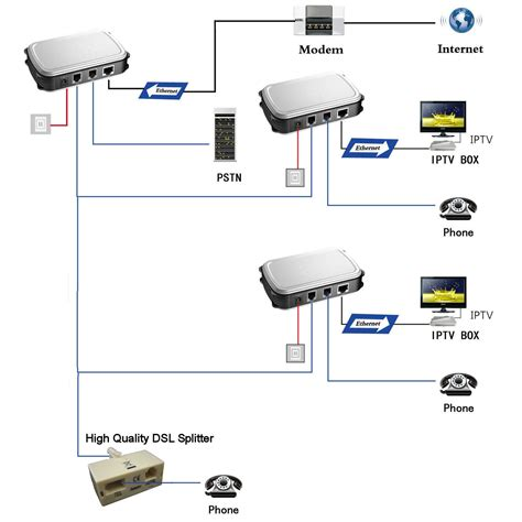 telephone to cat5 wiring diagram telephone outlet wiring
