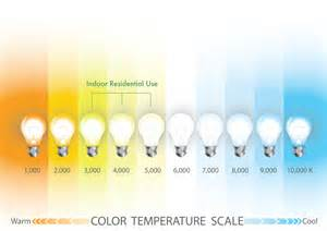 light bulb color temperature green mountain builders swfl