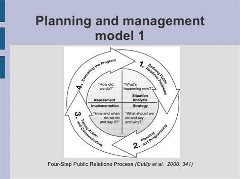 Broom Online planning and management of online pr