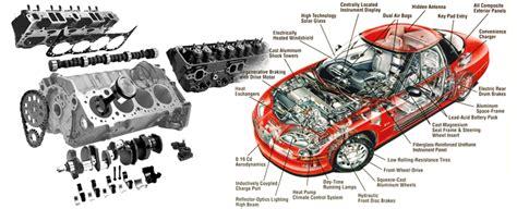 Sparepart Resmi Toyota about us al zayan auto spare parts llc