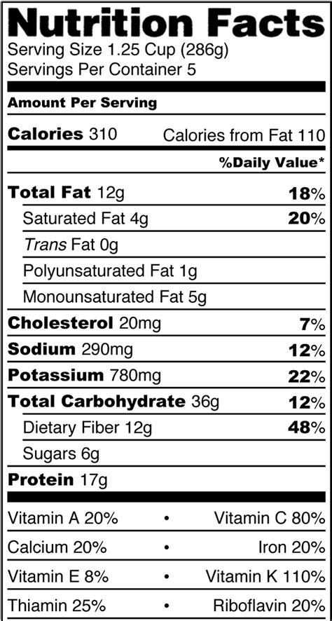 Olive Garden Nutritional Info by About Nutritional Facts Of Olives Chocolate Lab How