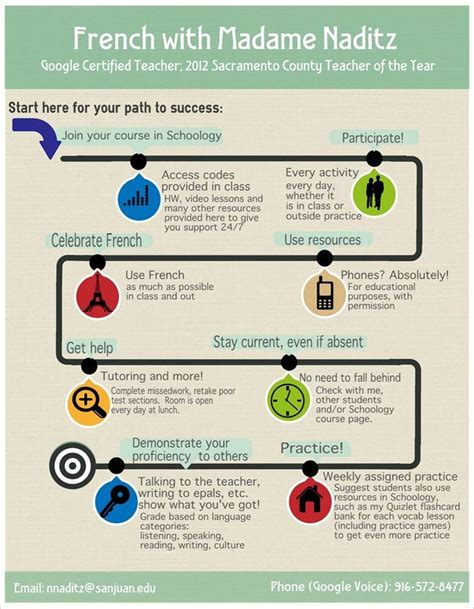Sle Syllabus Made As An Infographic With Easelly Looks Great Nicole Naditz Infographics Infographic Syllabus Template Free