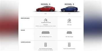 Tesla Model S Electric Motor Specs 2018 Tesla Model 3 Spied And Specifications Leaked