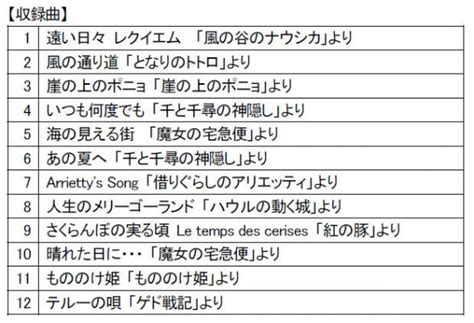 electro swing ghibli アットザラウンジ cd electro swing ghibli をリリース 日本エンタープライズ株式会社