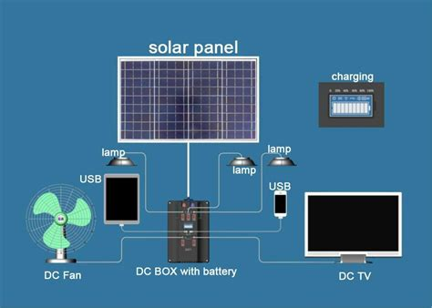 dc home use solar system 50w bct dct 50w blue carbon