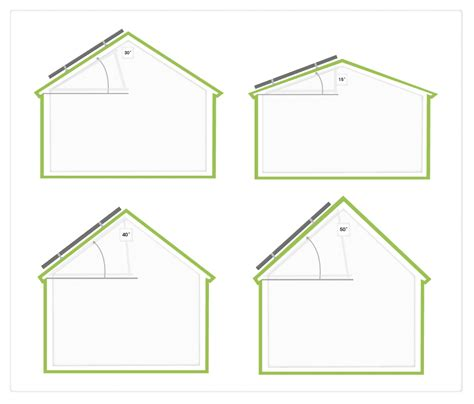 Most Popular House Plans new roofs surrey woking amp guildford dle roofing