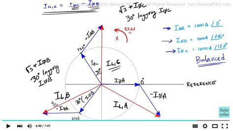 480 delta wiring diagram get wiring diagram free