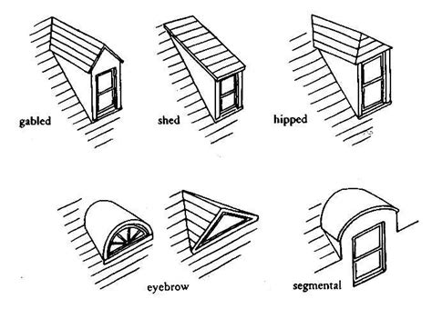 frame layout nedir types of dormers we want to replace the gabled dormer