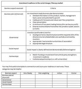 Investment Report Template by Business Plan Report Template