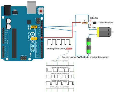 garmin wiring diagram 4 striker garmin usb wiring wiring