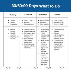 template 30 60 90 day plan best photos of 30 60 90 day plan for new exle of