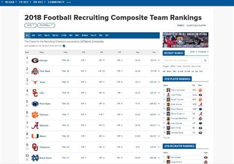 sports rivals 2015 team recruiting rankings georgia lands consensus no 1 college football 2018