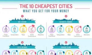 cheapest cities in the us the cheapest mini break destinations in europe revealed