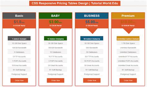 tutorial css responsive design create css responsive pricing tables design for website