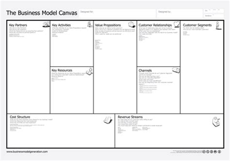 canvas layout tool lean canvas tool and template online tuzzit