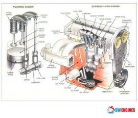 78 images about engine diagram on to be cars and toyota camry