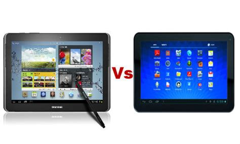 samsung galaxy note 10 1 vs micromax funbook pro both announced in india which one will you