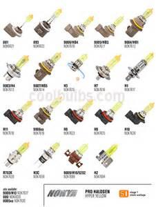 nokya headlight bulbs halogen xenon bulbs best