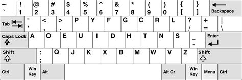 keyboard layout not qwerty making the switch qwerty to dvorak shannon in the studio