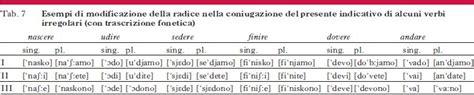 passato remoto di sedere morfologia in quot enciclopedia dell italiano quot
