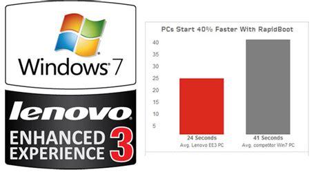 Harga Lenovo Enhanced Experience 3 lenovo enhanced experience 3 promises 24 second notebook