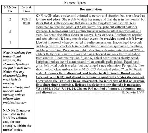 Accu Detox Trainig by Nursing Notes Ia 183 Exle Of Narrative