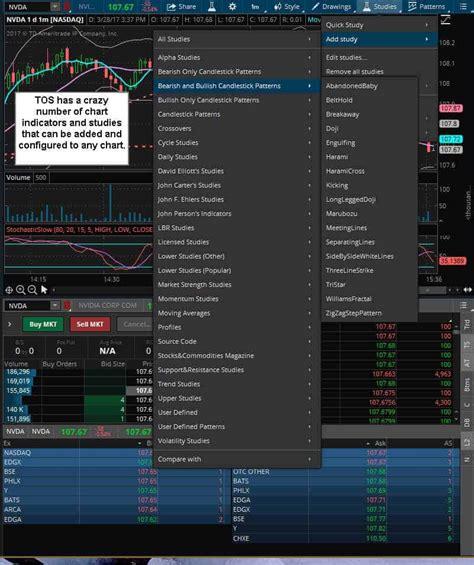pattern day trader ameritrade td ameritrade thinkorswim trading platform review