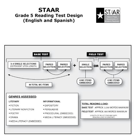 5th grade staar math workbook 2018 the most comprehensive review for the math section of the staar test books 404 not found