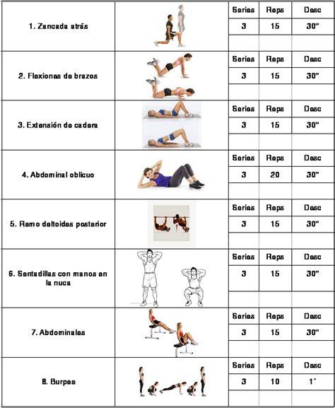 rutina de gimnasio en casa rutinas para gimnasio peso corporal gimnasio