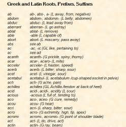 word building files